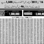 Results Prize Bonds Draw Rs 1500 held on May 16, 2011 (16-5-2011) in Peshawar