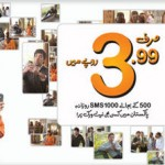 Ufone SMS Package Details