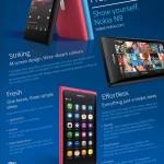 Ufone Introducing Nokia N9 In Pakistan