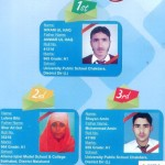 Malakand Board 20 Top Position Holders - Matric / SSC Result 2012