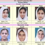 Peshawar Board Toppers Group Photo Matric / SSC Exam Result 2012