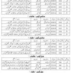 Position Holders Faisalabad Board Matric Exam 2012