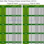 Ramadan Calendar Dera Ismail Khan