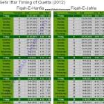 Ramadan Calendar Quetta