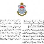 Punjab University Lahore B.Com part-II Annual Result 2012
