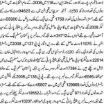 NA-118 Lahore Shahdra PP-137-138 2