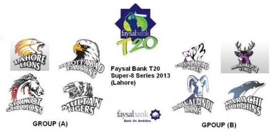 Faysal Bank Super T20 Cup 2013