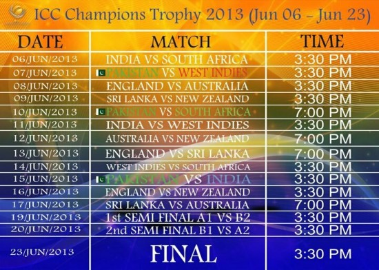 ICC Champions Trophy Pakistan Match Timing