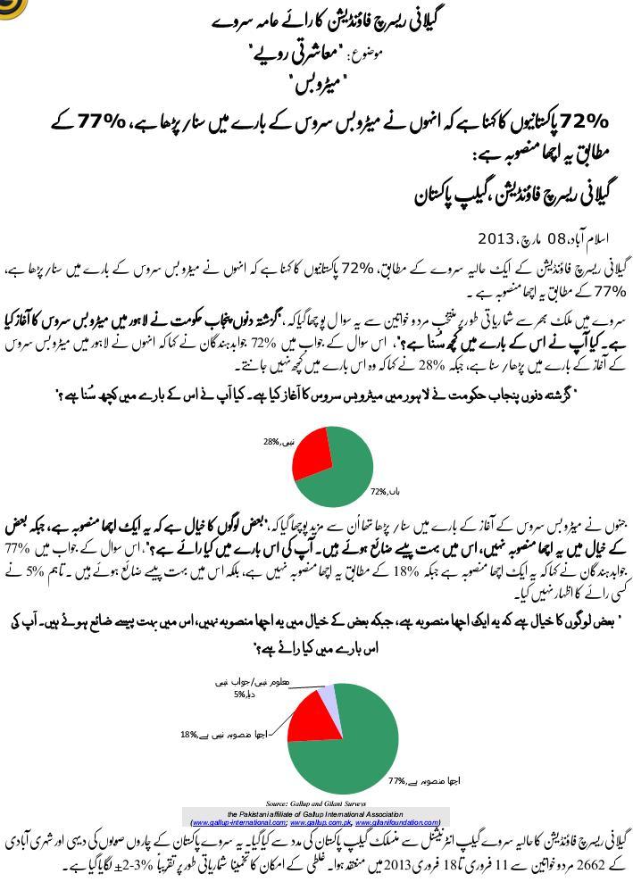 Metro bus survey report Gallup Pakistan (Urdu)