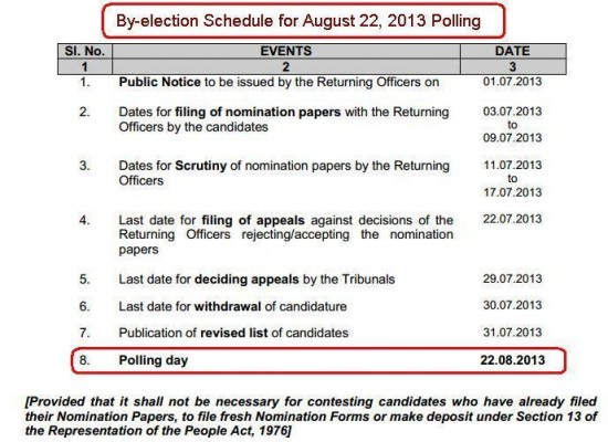 By election schedule for 22-8-2013