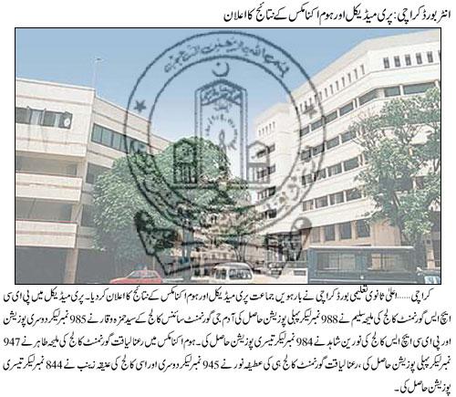Inter Board Karachi Premedical, Home economics Result 2013