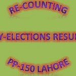 PP 150 Lahore Vote Recounting Result