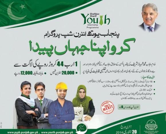 Punjab Youth Internship Programme Registration started