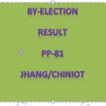 PP-81 Jhang Election Result 2014