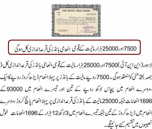 Prizebonds Draws Results for Rs 7500 and 25000