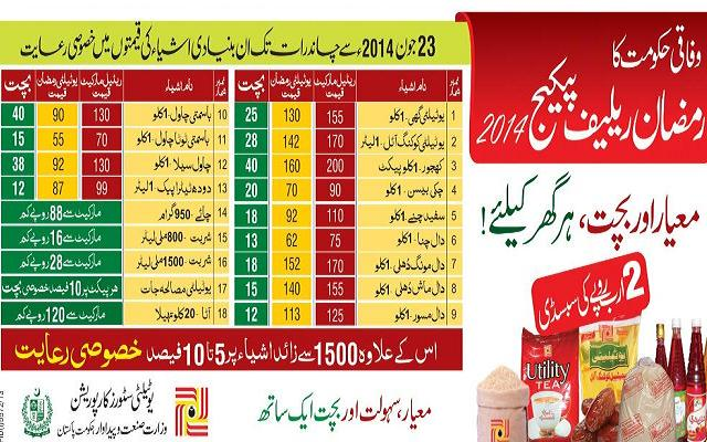 Federal Govt Ramzan Relief Package 2014