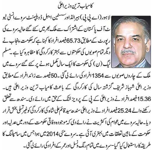 Most Popular CM Punjab