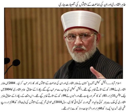 Tahir ul Qadri Assets Detail - Pakistan and Abroad