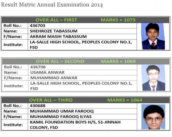 Faisalabad Board Overall Position Holders Names Matric Result 2014