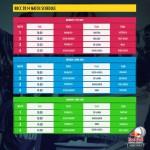 Redbull Campus Cricket  2014 Schedule