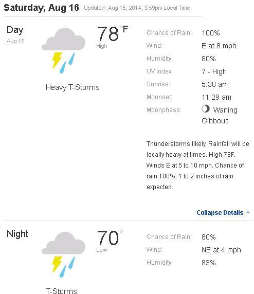Weather Forecast Islamabad: Islamabad Weather On Friday, Saturday (August 15, 16
