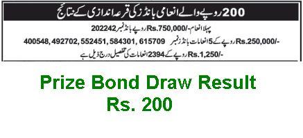 Prizebonds Draw Result Rs 200