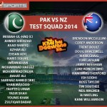 Pakistan New Zealand Test Squad