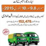 Punjab CM Shahbaz Sharif Apna  Rozgar Scheme balloting Result on 8-10 Jan 2015