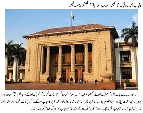 Senate Election Result 2015 - PMLN Sweeps in Punjab