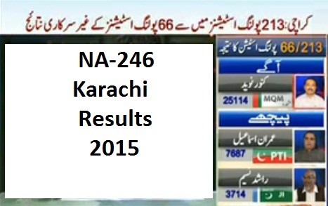 NA 246 66 Polling Station Results