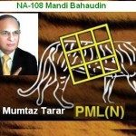 NA 108 Mandi Bahauddin Bye Election Result 2015