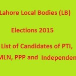 Lahore UC Election Candidates List Complete