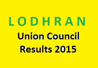 Lodhran Union Result 2015