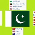 Overseas Pakistanis Count - Latest Numbers