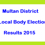 Multan Local Govt Election Result 2015