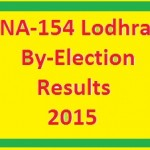 NA 154 Lodhran Result By Election 2015
