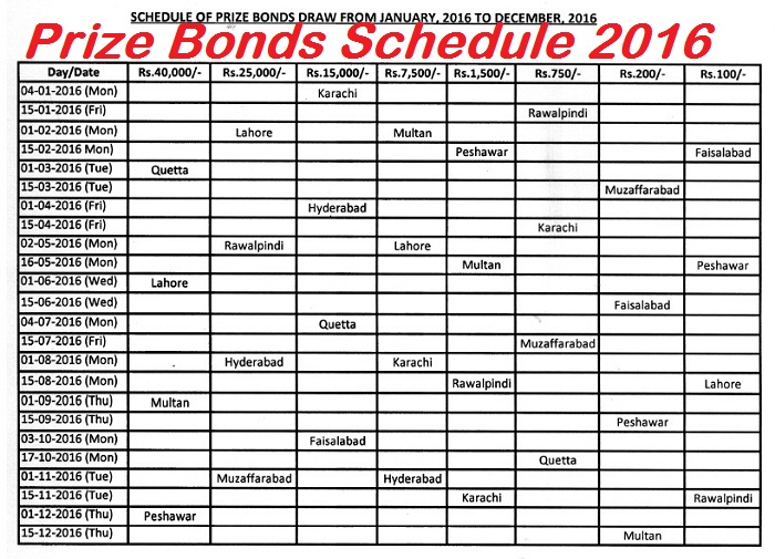 Prize Bonds Schedule 2016