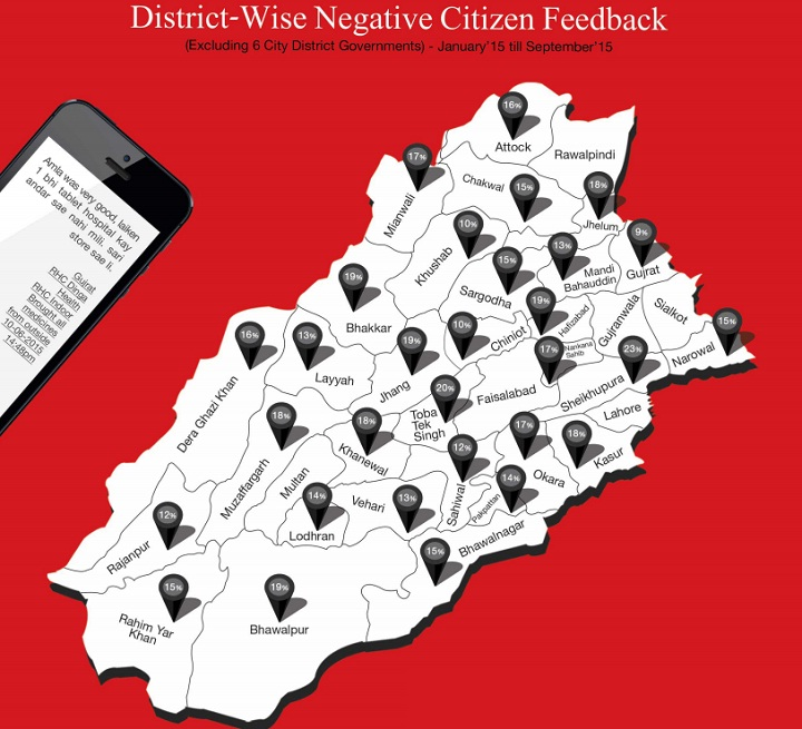 Punjab Province - District Wise Complete Map