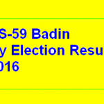 PS 59 Badin By Election Result - PMLN's Ismail Rahu Wins