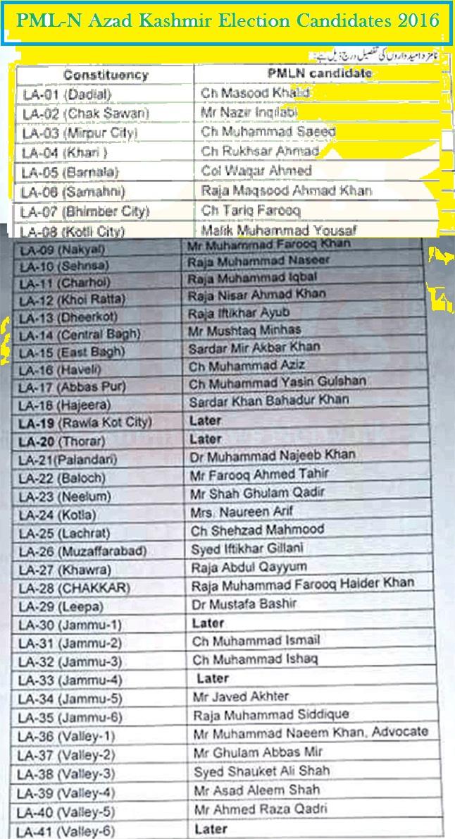 PMLN Azad Kashmir Candidate List 2016 (2)