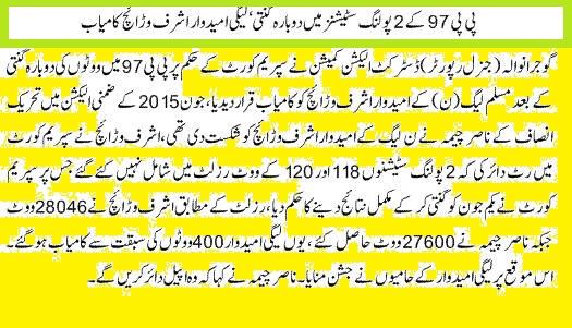 PP-97 Gujranwala Recounting of Votes - PMLN's Ashraf Waraich Declared Winner Again