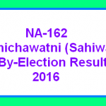 na-162-by-election-result-chichawatni-sahiwal