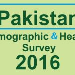 Pakistan's Current Population Update 2016