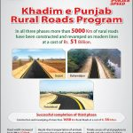 Khadim e Punjab Shahbaz Sharif Rural Roads Program