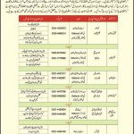 Ramazan Bazar List Lahore 2017 AD - 1438 AH