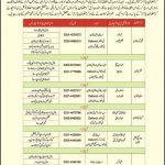 Ramazan Bazar List Lahore 2017 AD - 1438 AH
