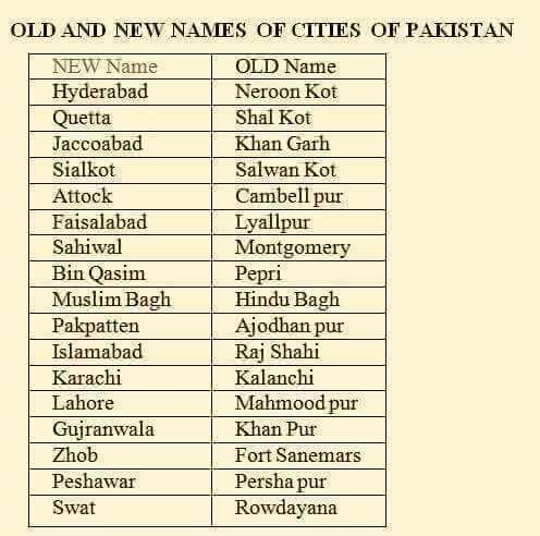Old and News Names of Cities