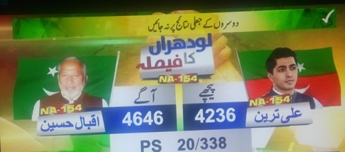 NA 154 Result 2018 Lodhran - PTI Vs PMLN Votes