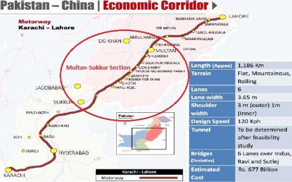 Lahore-Karachi Motorway (Multan-Sukkur Section) Complete Route Map CPEC Project