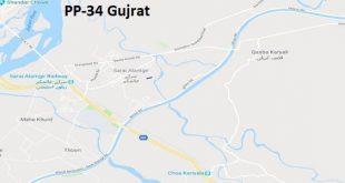PP 34 Gujrat Google Area Location Map Election 2018 Punjab Assembly constituency (Halqa)-min